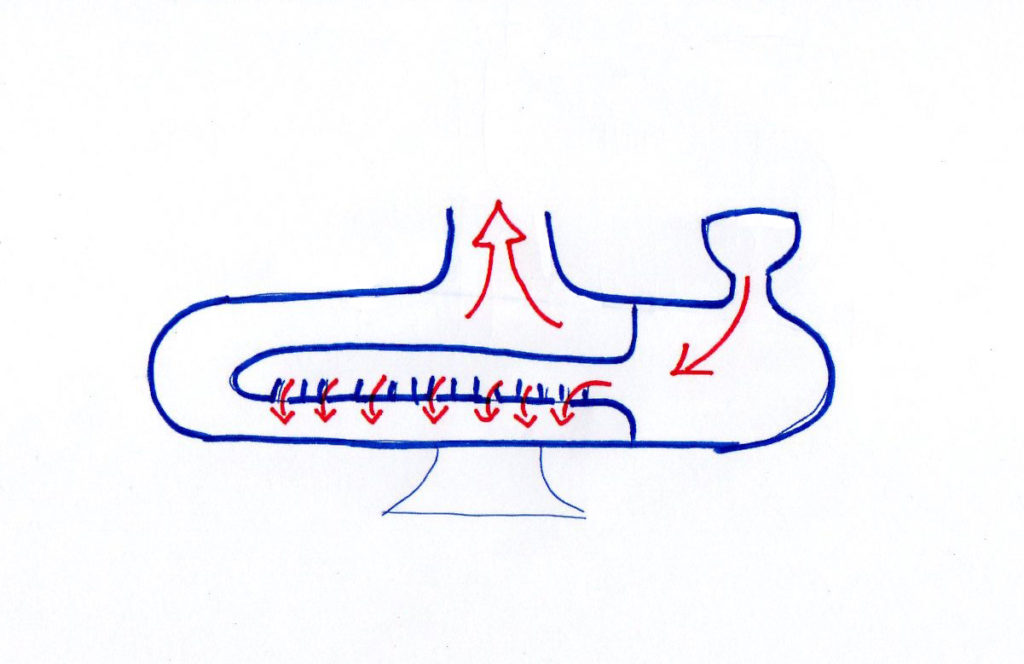 Principe du percolateur horizontal Nautilus
